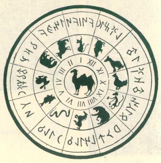 Tengrian Calendar